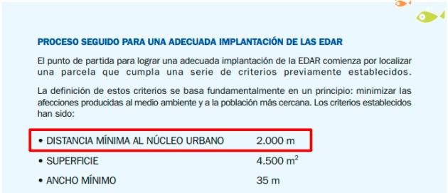 Plan EDAR Aragon