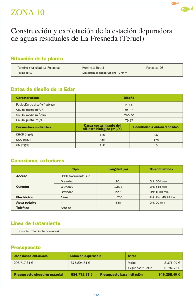 https___www.aragon.es_es..._Residuales_ZONA+10.PDF