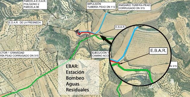 edar proyecto actual EBAR